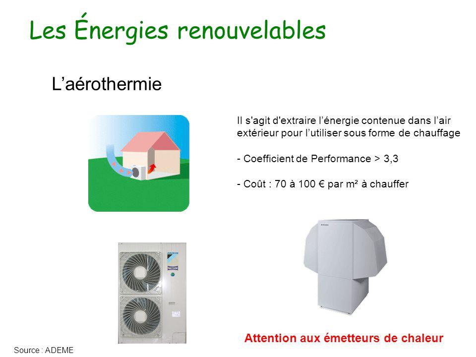 Les Énergies renouvelables L'aérothermie Il s agit d extraire l'énergie contenue dans l'air extérieur pour l'utiliser sous forme de chauffage - Coefficient de Performance > 3,3 - Coût : 70 à 100 € par m² à chauffer Source : ADEME Attention aux émetteurs de chaleur