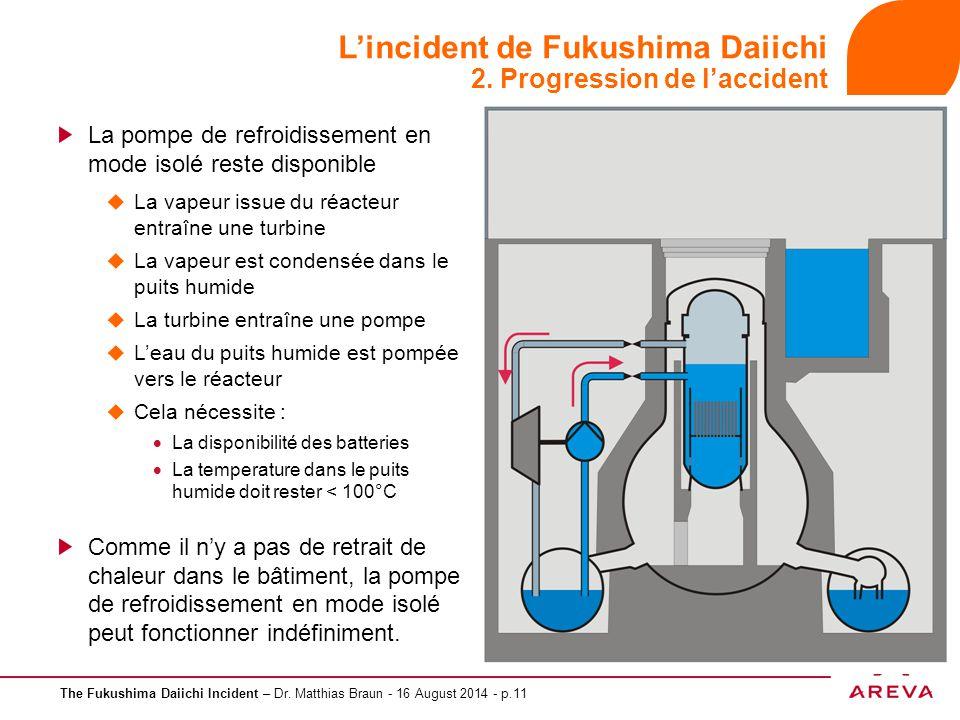 The Fukushima Daiichi Incident – Dr. Matthias Braun - 16 August 2014 - p.11 L'incident de Fukushima Daiichi 2. Progression de l'accident La pompe de r