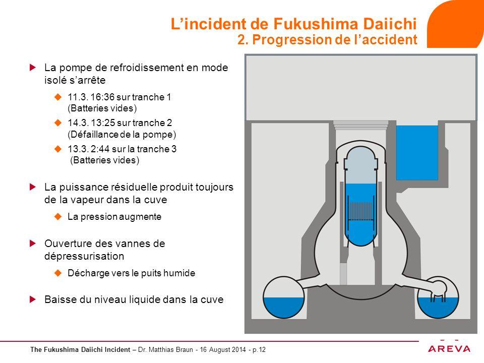 The Fukushima Daiichi Incident – Dr. Matthias Braun - 16 August 2014 - p.12 L'incident de Fukushima Daiichi 2. Progression de l'accident La pompe de r