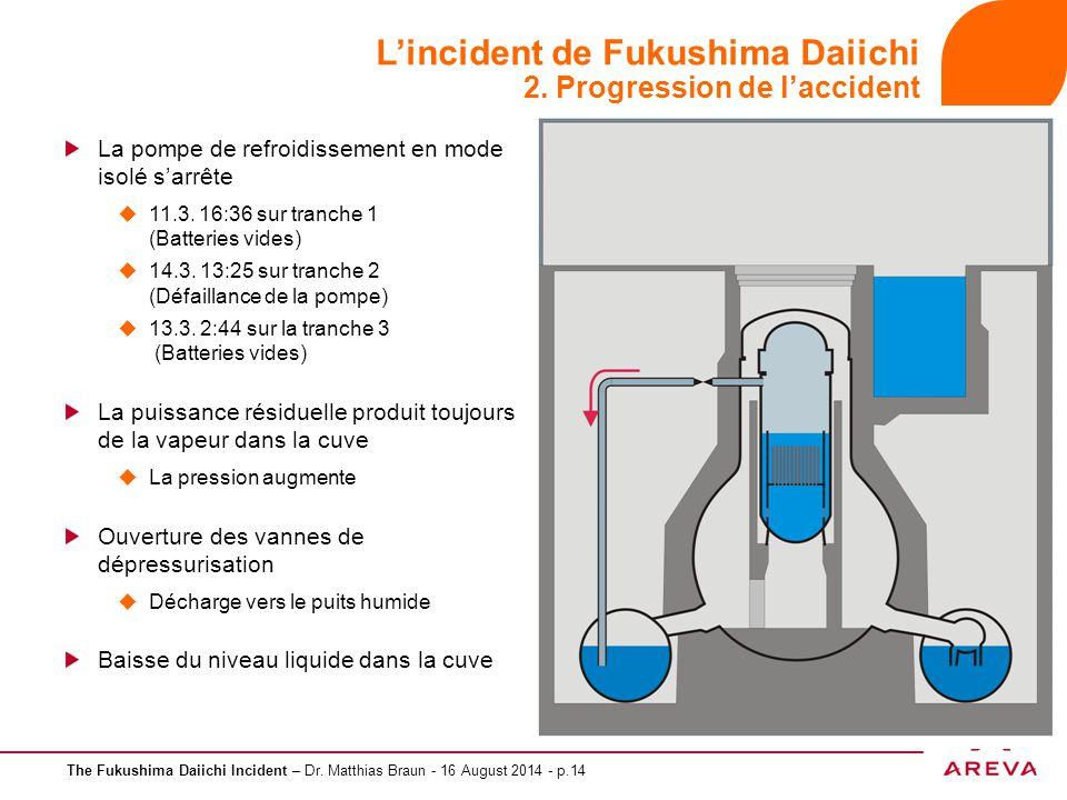 The Fukushima Daiichi Incident – Dr. Matthias Braun - 16 August 2014 - p.14 L'incident de Fukushima Daiichi 2. Progression de l'accident La pompe de r