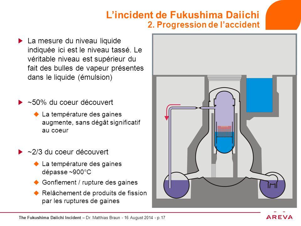 The Fukushima Daiichi Incident – Dr. Matthias Braun - 16 August 2014 - p.17 L'incident de Fukushima Daiichi 2. Progression de l'accident La mesure du