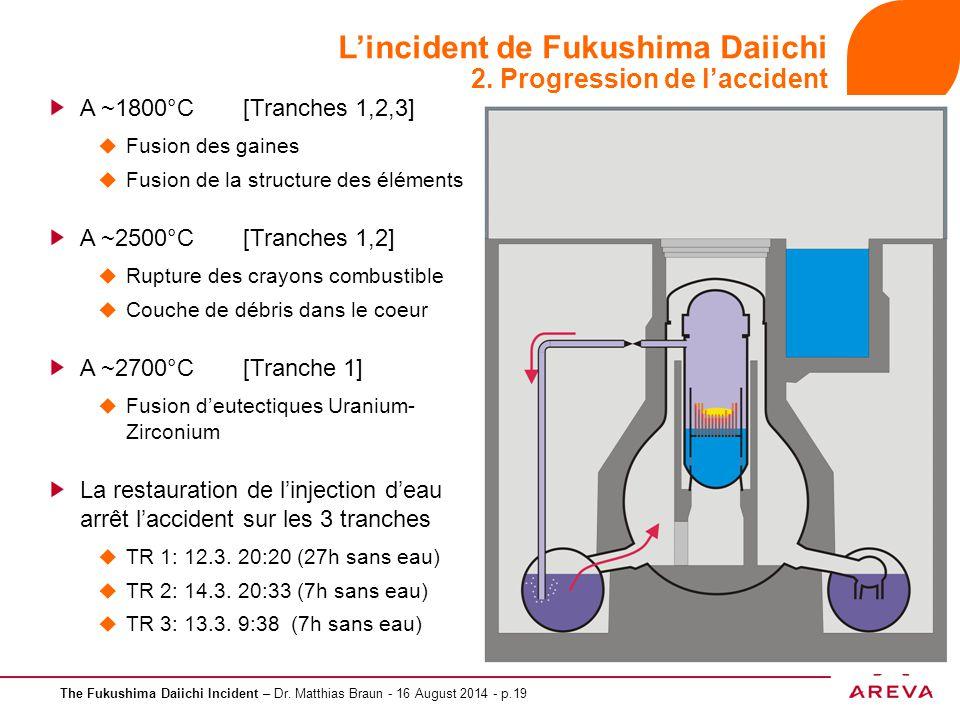 The Fukushima Daiichi Incident – Dr. Matthias Braun - 16 August 2014 - p.19 L'incident de Fukushima Daiichi 2. Progression de l'accident A ~1800°C[Tra