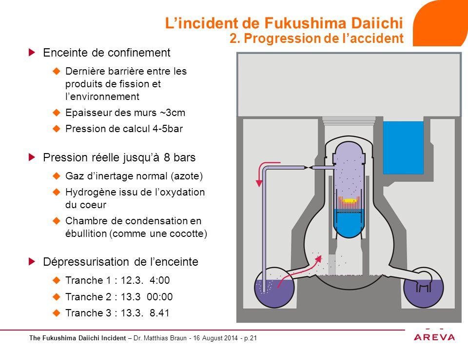 The Fukushima Daiichi Incident – Dr. Matthias Braun - 16 August 2014 - p.21 L'incident de Fukushima Daiichi 2. Progression de l'accident Enceinte de c
