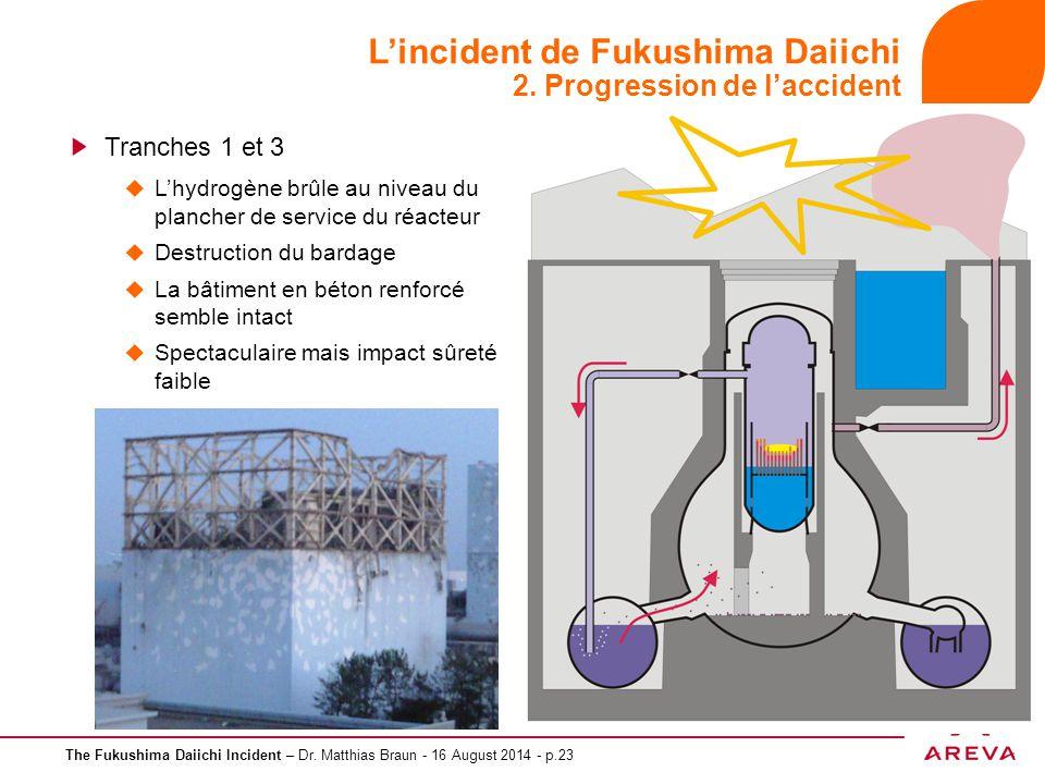The Fukushima Daiichi Incident – Dr. Matthias Braun - 16 August 2014 - p.23 L'incident de Fukushima Daiichi 2. Progression de l'accident Tranches 1 et