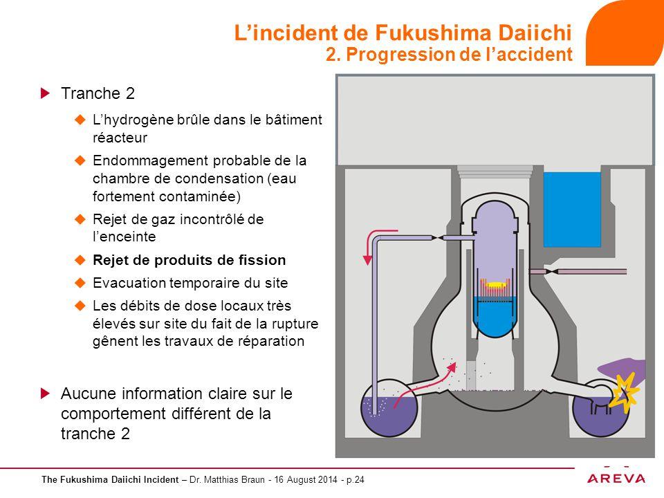 The Fukushima Daiichi Incident – Dr. Matthias Braun - 16 August 2014 - p.24 L'incident de Fukushima Daiichi 2. Progression de l'accident Tranche 2  L