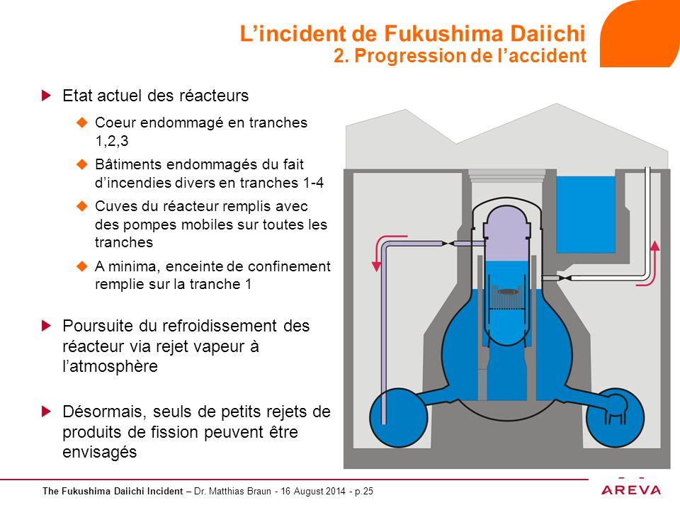 The Fukushima Daiichi Incident – Dr. Matthias Braun - 16 August 2014 - p.25 L'incident de Fukushima Daiichi 2. Progression de l'accident Etat actuel d