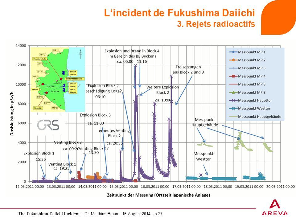 The Fukushima Daiichi Incident – Dr. Matthias Braun - 16 August 2014 - p.27 L'incident de Fukushima Daiichi 3. Rejets radioactifs