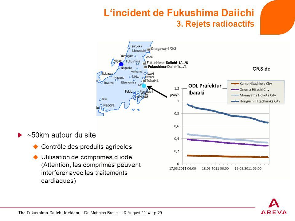 The Fukushima Daiichi Incident – Dr. Matthias Braun - 16 August 2014 - p.29 L'incident de Fukushima Daiichi 3. Rejets radioactifs GRS.de ~50km autour