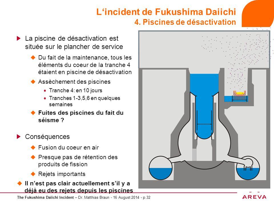 The Fukushima Daiichi Incident – Dr. Matthias Braun - 16 August 2014 - p.32 L'incident de Fukushima Daiichi 4. Piscines de désactivation La piscine de