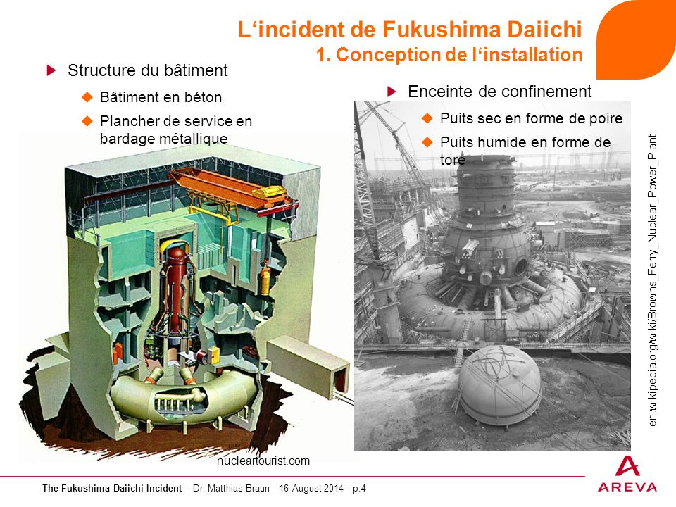 The Fukushima Daiichi Incident – Dr. Matthias Braun - 16 August 2014 - p.4 L'incident de Fukushima Daiichi 1. Conception de l'installation nucleartour