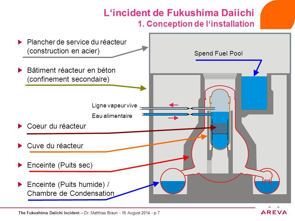 The Fukushima Daiichi Incident – Dr. Matthias Braun - 16 August 2014 - p.7 L'incident de Fukushima Daiichi 1. Conception de l'installation Plancher de