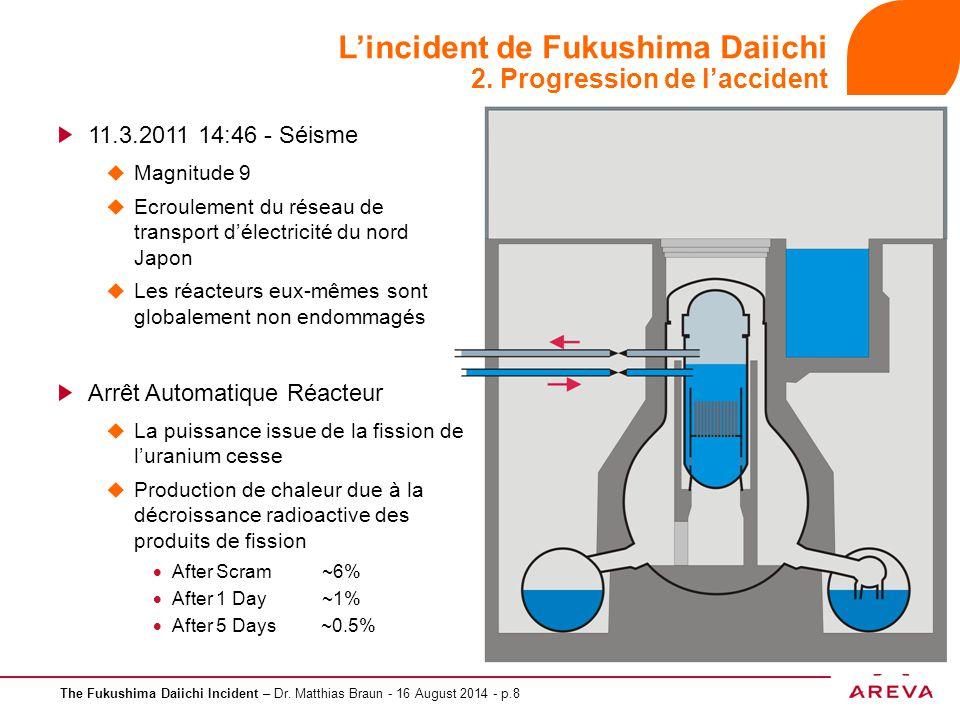 The Fukushima Daiichi Incident – Dr. Matthias Braun - 16 August 2014 - p.8 L'incident de Fukushima Daiichi 2. Progression de l'accident 11.3.2011 14:4