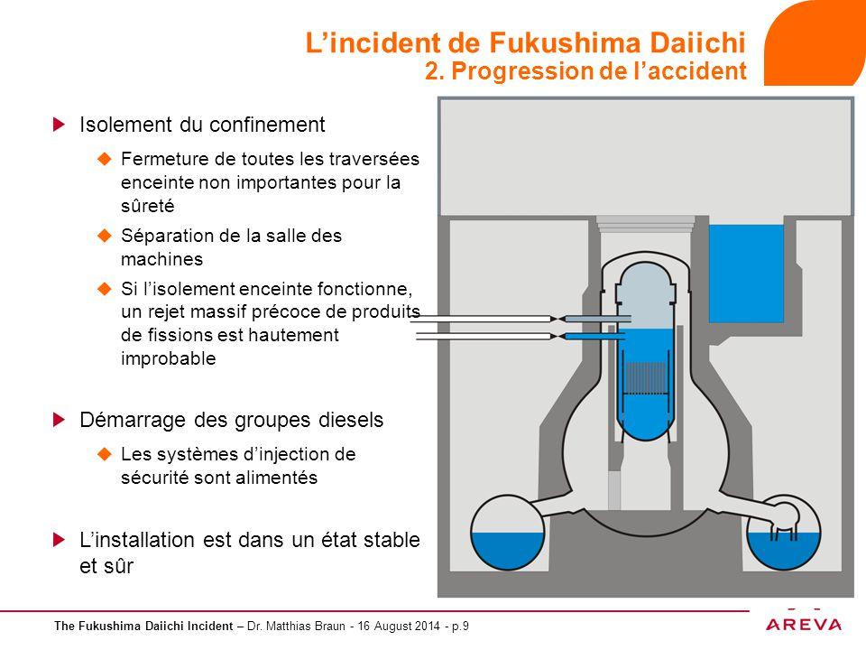 The Fukushima Daiichi Incident – Dr. Matthias Braun - 16 August 2014 - p.9 L'incident de Fukushima Daiichi 2. Progression de l'accident Isolement du c