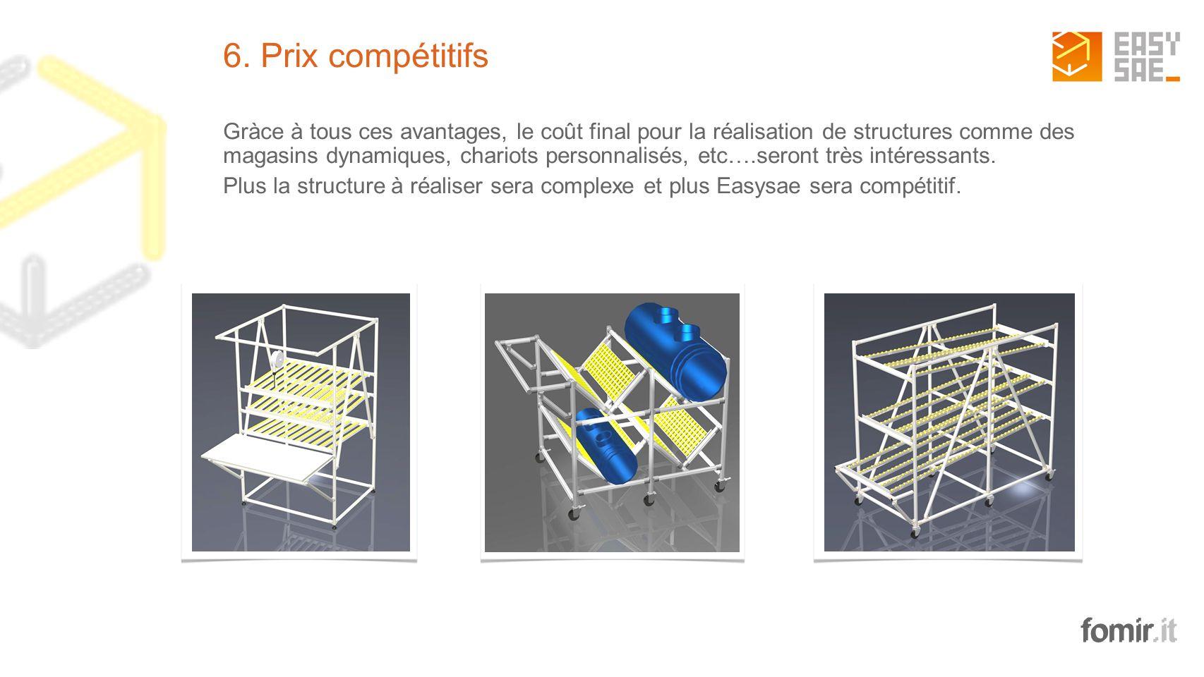 fomir.it 6. Prix compétitifs Gràce à tous ces avantages, le coût final pour la réalisation de structures comme des magasins dynamiques, chariots perso