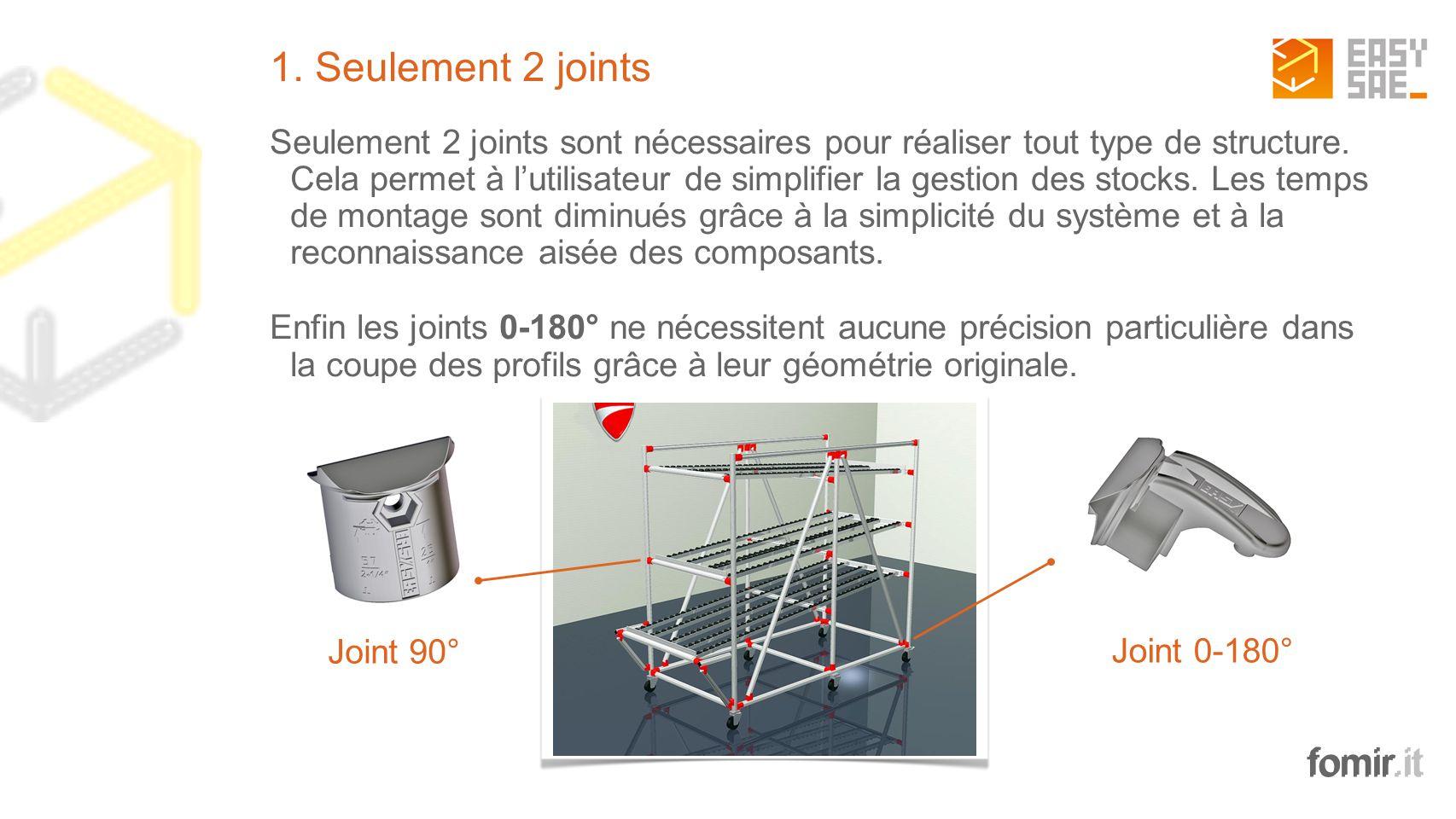 fomir.it 1. Seulement 2 joints Seulement 2 joints sont nécessaires pour réaliser tout type de structure. Cela permet à l'utilisateur de simplifier la
