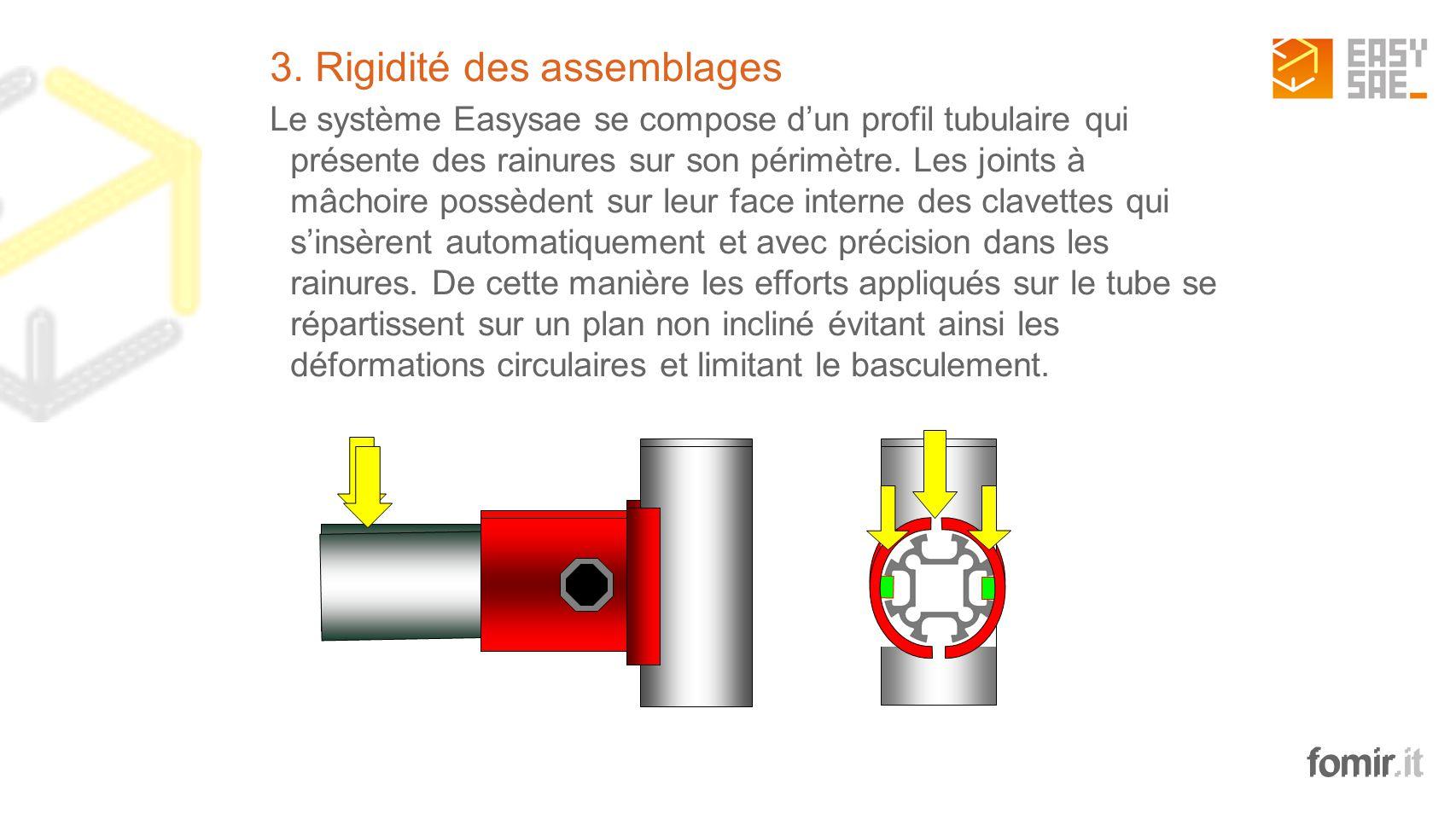 fomir.it 3. Rigidité des assemblages Le système Easysae se compose d'un profil tubulaire qui présente des rainures sur son périmètre. Les joints à mâc