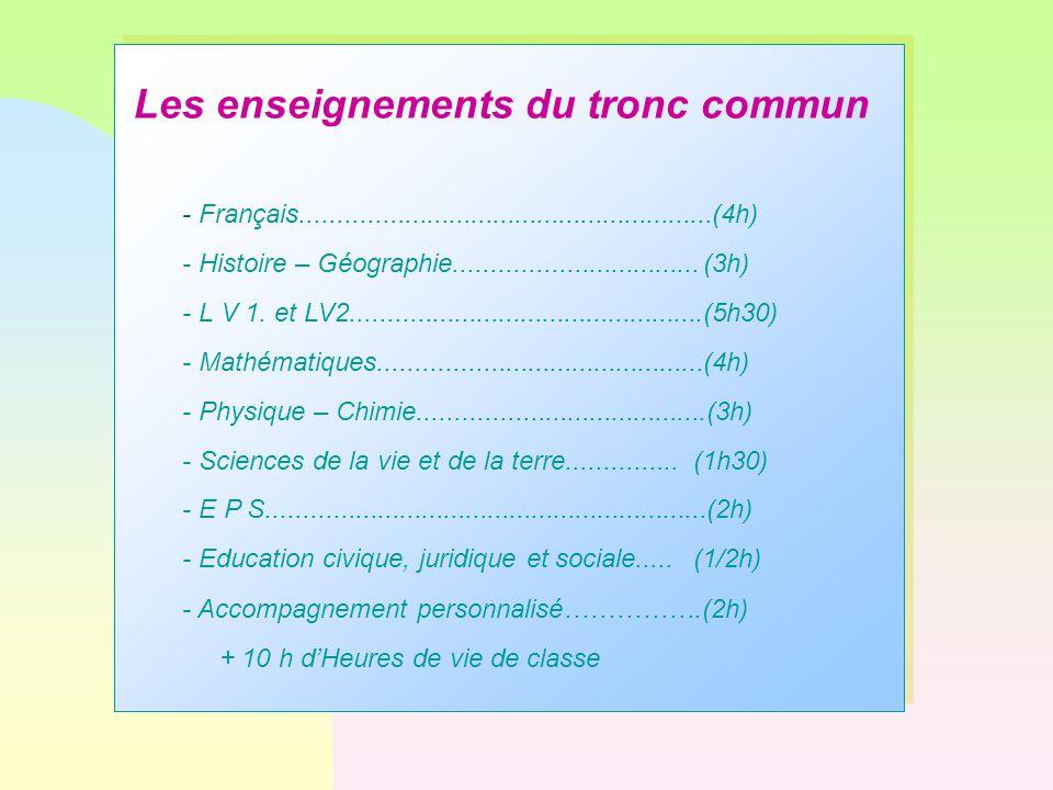 Les enseignements du tronc commun - Français........................................................(4h) - Histoire – Géographie......................