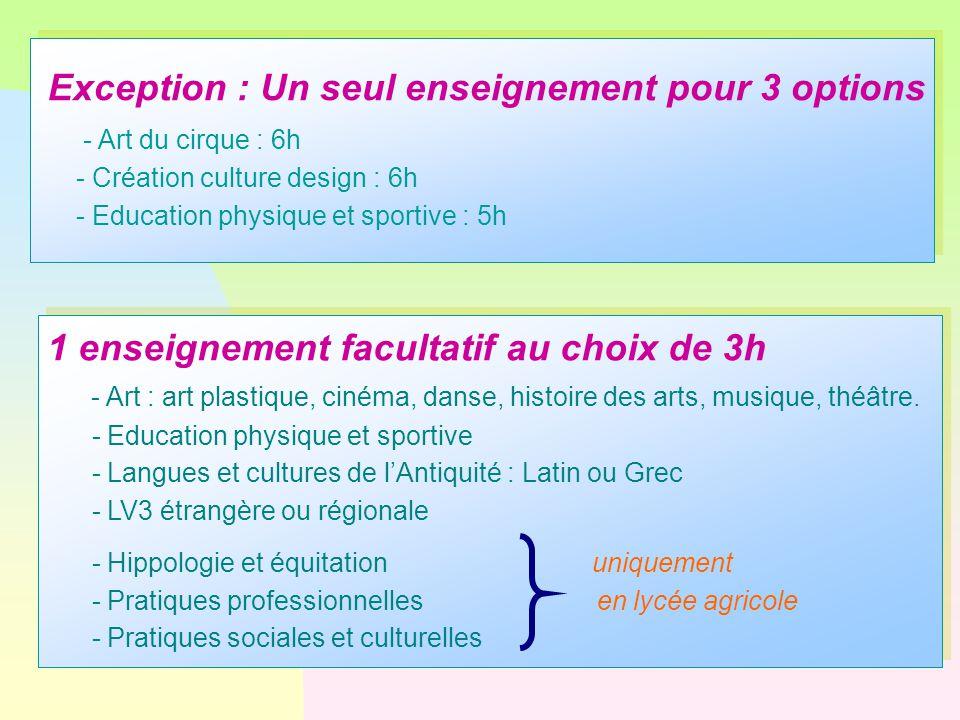 Exception : Un seul enseignement pour 3 options - Art du cirque : 6h - Création culture design : 6h - Education physique et sportive : 5h Exception :