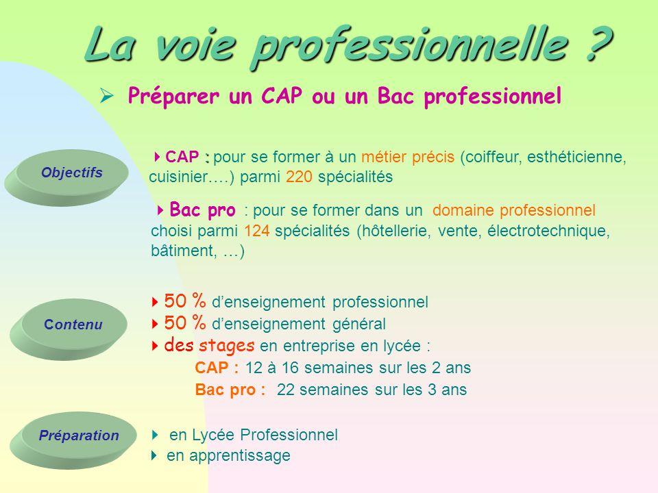 La voie professionnelle ?  Préparer un CAP ou un Bac professionnel Objectifs Contenu Préparation :  CAP : pour se former à un métier précis (coiffeu