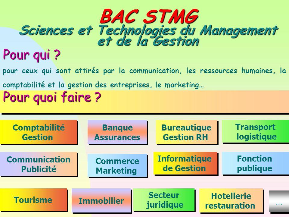 BAC STMG Sciences et Technologies du Management et de la Gestion Comptabilité Gestion Comptabilité Gestion Bureautique Gestion RH Bureautique Gestion