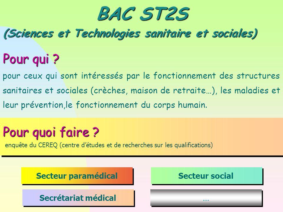 BAC ST2S (Sciences et Technologies sanitaire et sociales)  Pour qui ? pour ceux qui sont intéressés par le fonctionnement des structures sanitaires e