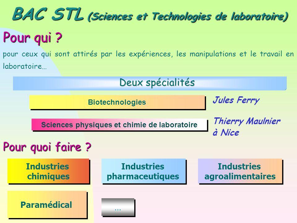 BAC STL (Sciences et Technologies de laboratoire)  Pour qui ? pour ceux qui sont attirés par les expériences, les manipulations et le travail en labo