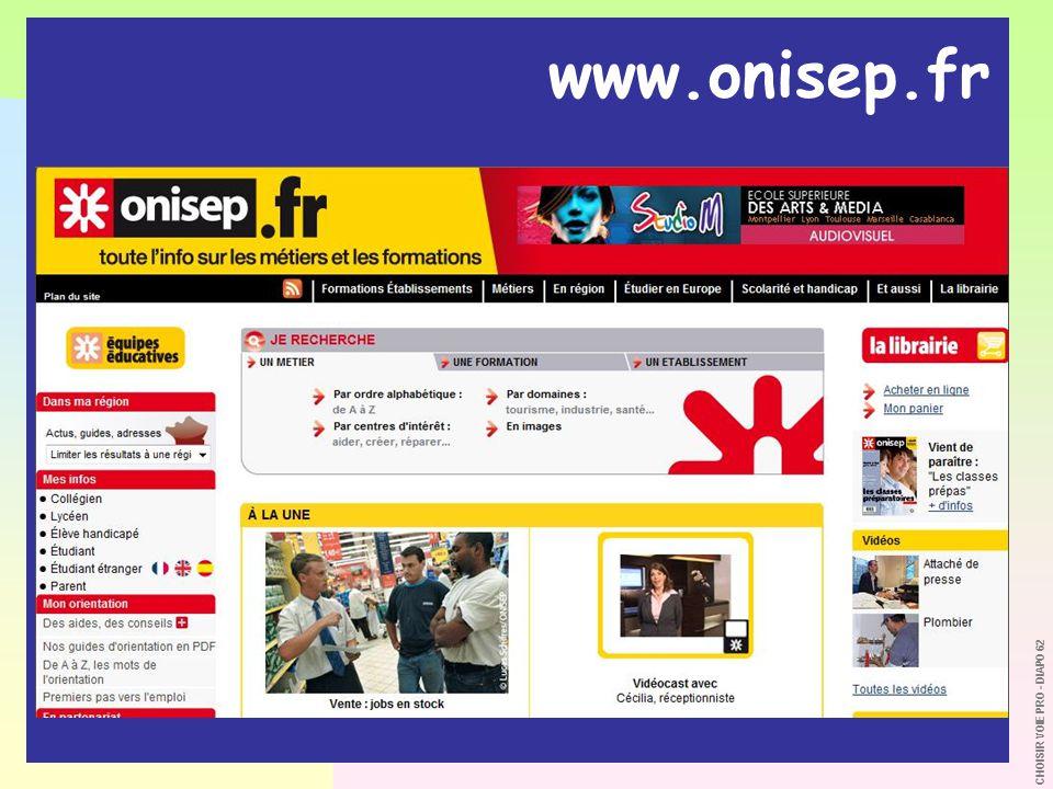 www.onisep.fr CHOISIR VOIE PRO - DIAPO 62