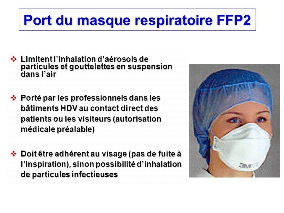 Port du masque respiratoire FFP2  Limitent l'inhalation d'aérosols de particules et gouttelettes en suspension dans l'air  Porté par les professionn
