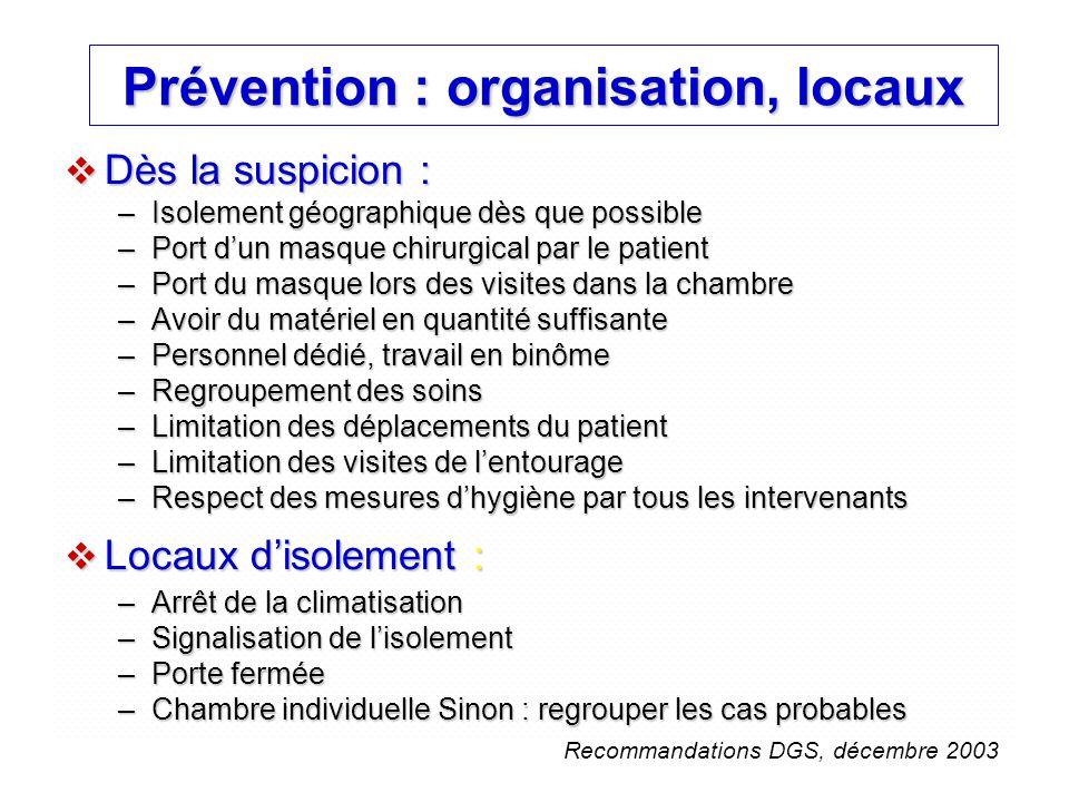 Prévention : organisation, locaux  Dès la suspicion : –Isolement géographique dès que possible –Port d'un masque chirurgical par le patient –Port du