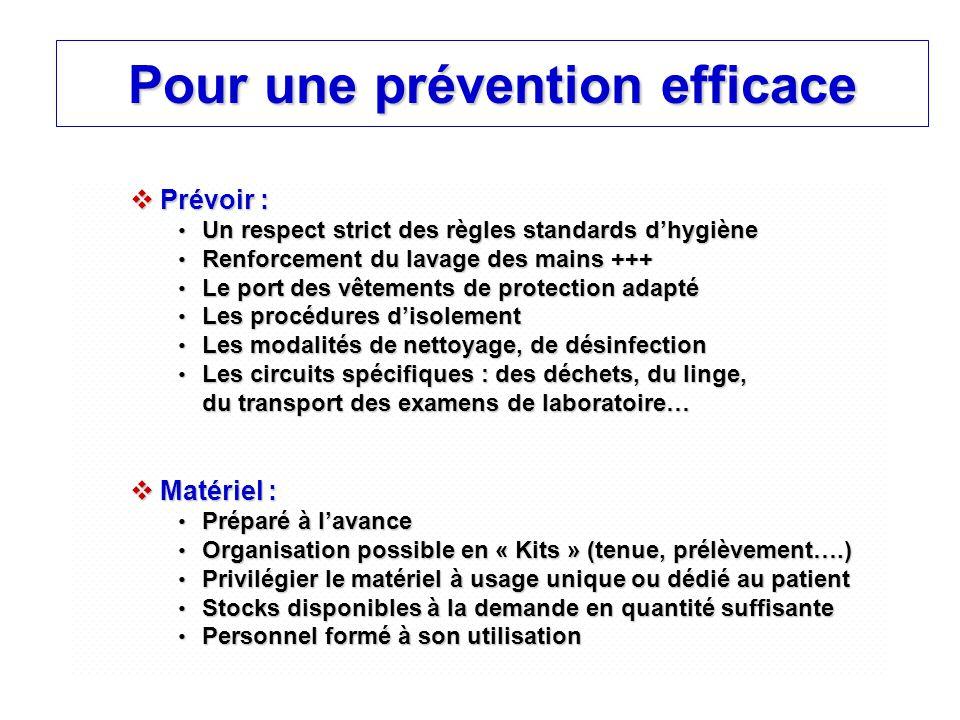 Pour une prévention efficace  Prévoir : Un respect strict des règles standards d'hygiène Un respect strict des règles standards d'hygiène Renforcemen