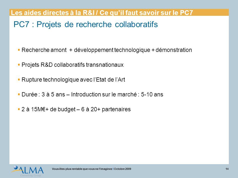 14Vous êtes plus rentable que vous ne l'imaginez I Octobre 2009  Recherche amont + développement technologique + démonstration  Projets R&D collabor