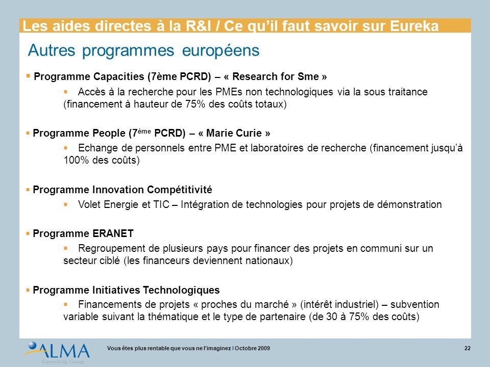 22Vous êtes plus rentable que vous ne l'imaginez I Octobre 2009 Autres programmes européens  Programme Capacities (7ème PCRD) – « Research for Sme »