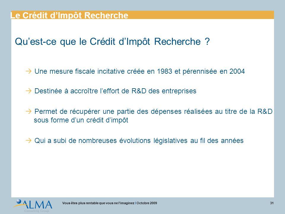 31Vous êtes plus rentable que vous ne l'imaginez I Octobre 2009 Une mesure fiscale incitative créée en 1983 et pérennisée en 2004 Destinée à accroître