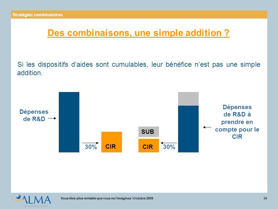 34Vous êtes plus rentable que vous ne l'imaginez I Octobre 2009 Si les dispositifs d'aides sont cumulables, leur bénéfice n'est pas une simple additio