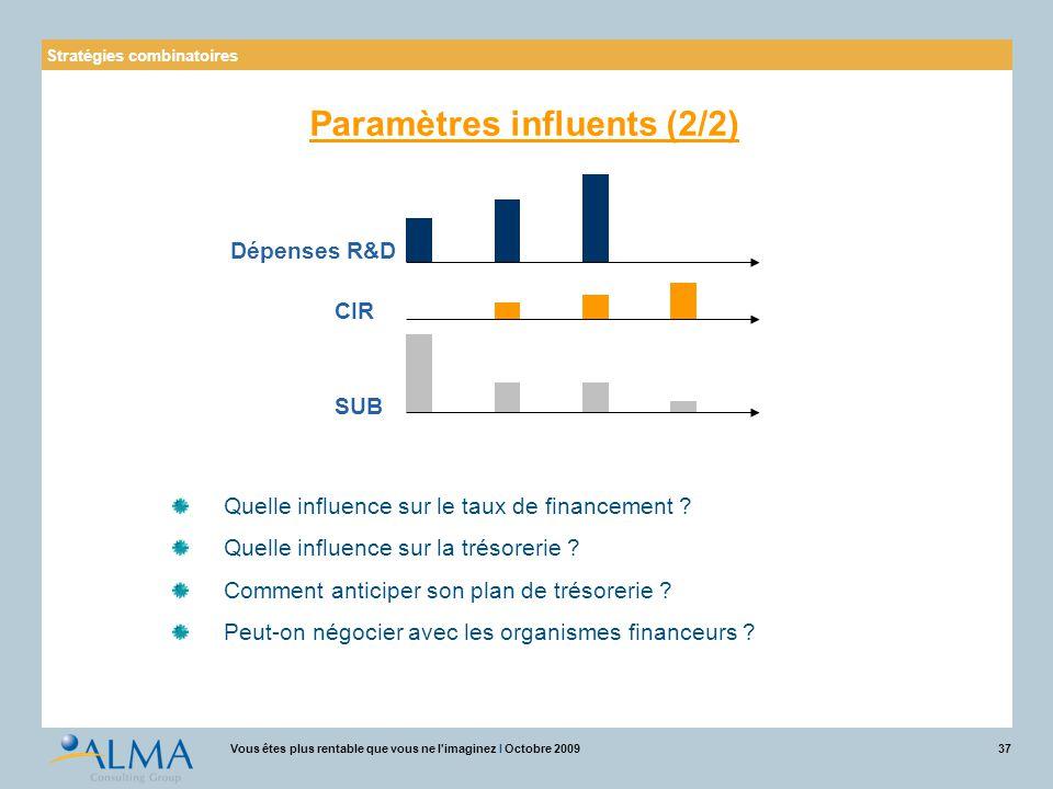 37Vous êtes plus rentable que vous ne l'imaginez I Octobre 2009 Dépenses R&D CIR SUB Quelle influence sur le taux de financement ? Quelle influence su