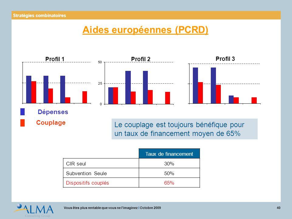 40Vous êtes plus rentable que vous ne l'imaginez I Octobre 2009 Profil 1Profil 2 Dépenses Couplage Stratégies combinatoires Aides européennes (PCRD) L