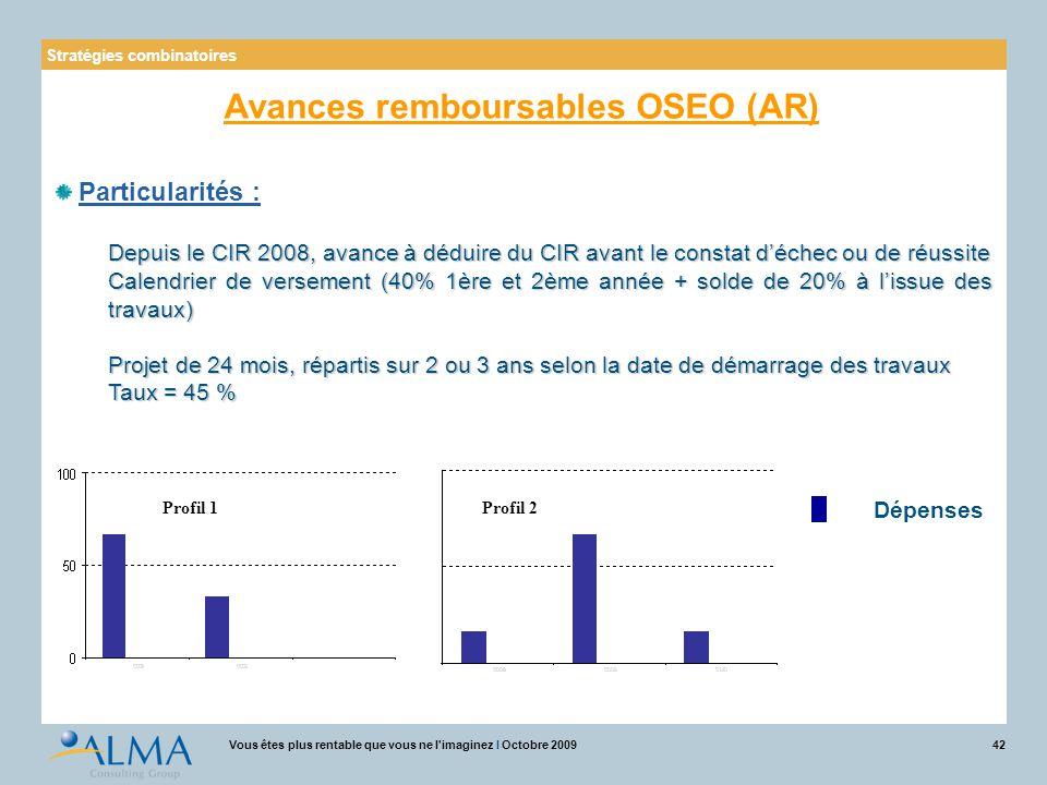 42Vous êtes plus rentable que vous ne l'imaginez I Octobre 2009 Particularités : Depuis le CIR 2008, avance à déduire du CIR avant le constat d'échec
