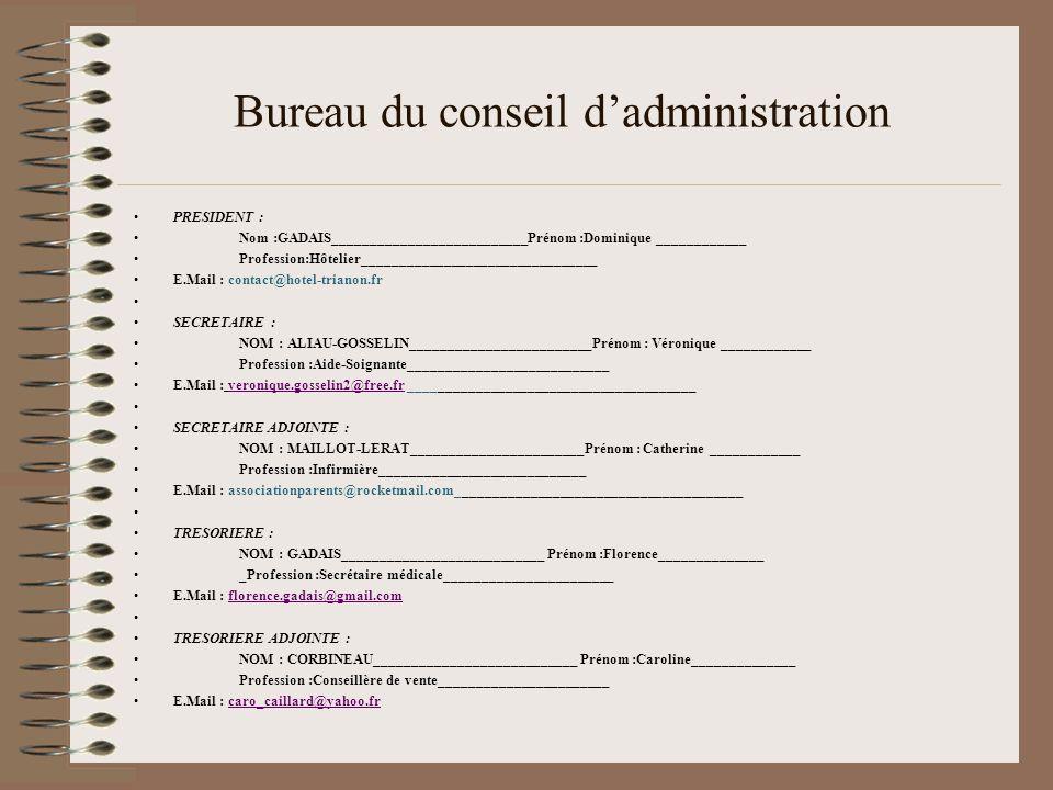 Bureau du conseil d'administration PRESIDENT : Nom :GADAIS__________________________Prénom :Dominique ____________ Profession:Hôtelier________________