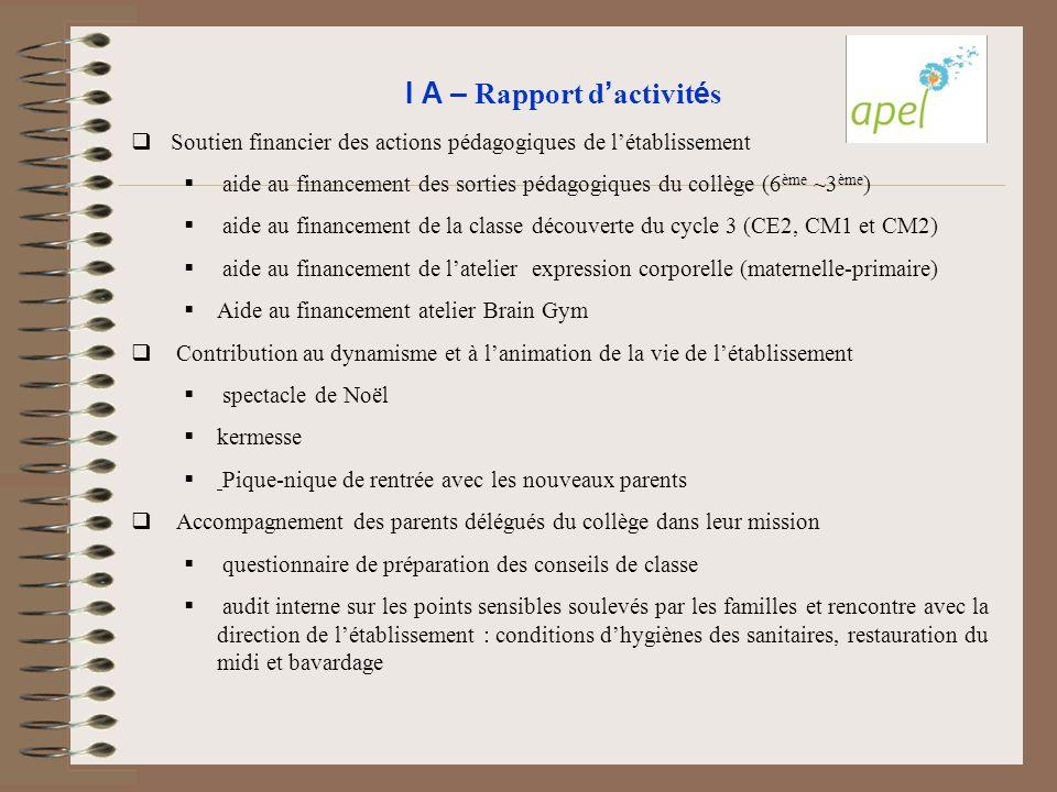 I A – Rapport d ' activit é s  Soutien financier des actions pédagogiques de l'établissement  aide au financement des sorties pédagogiques du collèg