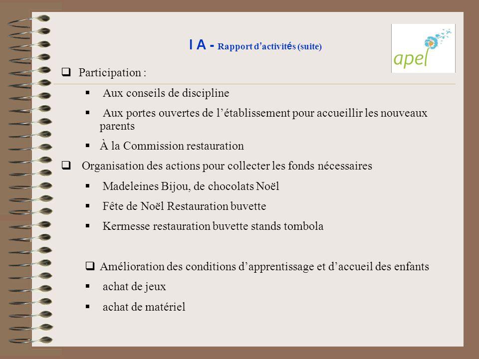 I A - Rapport d ' activit é s (suite)  Participation :  Aux conseils de discipline  Aux portes ouvertes de l'établissement pour accueillir les nouv