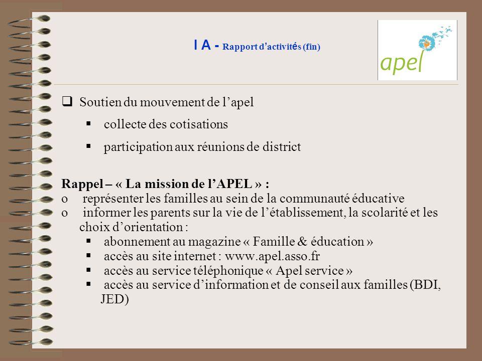 I A - Rapport d ' activit é s (fin)  Soutien du mouvement de l'apel  collecte des cotisations  participation aux réunions de district Rappel – « La