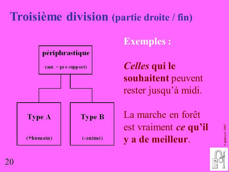 20 © jpmeyer 2007 Troisième division (partie droite / fin) Exemples : Celles qui le souhaitent peuvent rester jusqu'à midi. La marche en forêt est vra