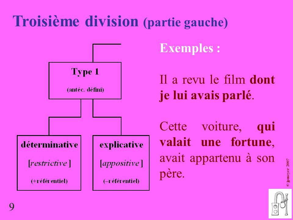 9 © jpmeyer 2007 Troisième division (partie gauche) Exemples : Il a revu le film dont je lui avais parlé. Cette voiture, qui valait une fortune, avait