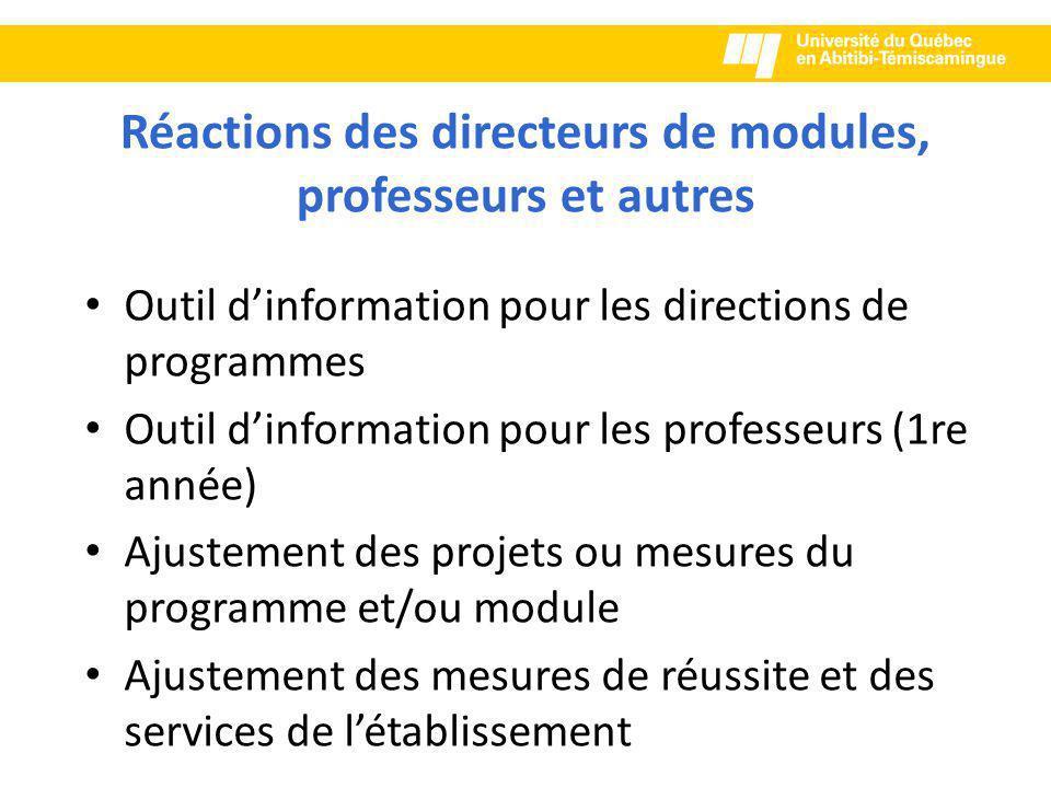 Réactions des directeurs de modules, professeurs et autres Outil d'information pour les directions de programmes Outil d'information pour les professeurs (1re année) Ajustement des projets ou mesures du programme et/ou module Ajustement des mesures de réussite et des services de l'établissement