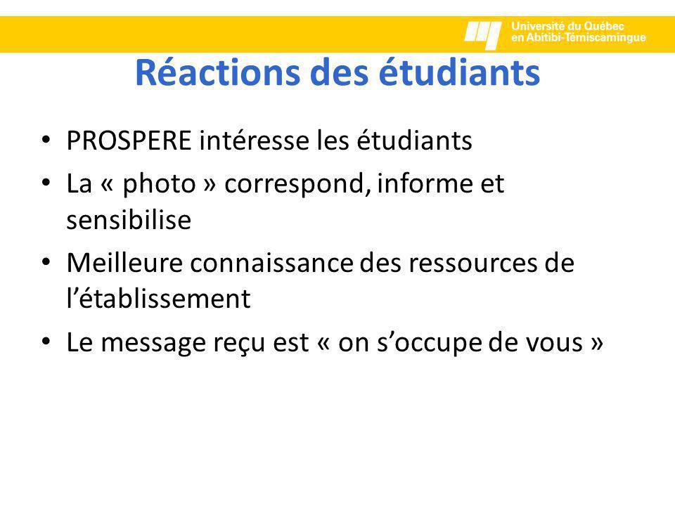 Réactions des étudiants PROSPERE intéresse les étudiants La « photo » correspond, informe et sensibilise Meilleure connaissance des ressources de l'établissement Le message reçu est « on s'occupe de vous »