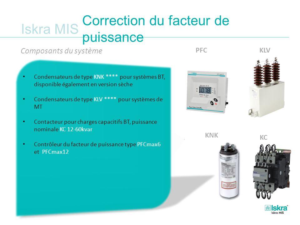 Iskra MIS Condensateurs de type KNK **** pour systèmes BT, disponible également en version sèche Condensateurs de type KLV **** pour systèmes de MT Contacteur pour charges capacitifs BT, puissance nominale KC 12-60kvar Contrôleur du facteur de puissance type PFCmax6 et PFCmax12 Composants du système KLVPFC KC KNK Correction du facteur de puissance