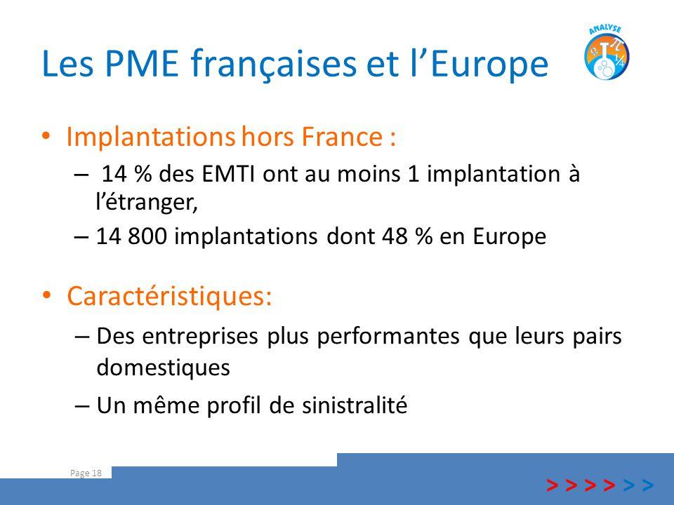 Implantations hors France : – 14 % des EMTI ont au moins 1 implantation à l'étranger, – 14 800 implantations dont 48 % en Europe Page 18 Les PME franç