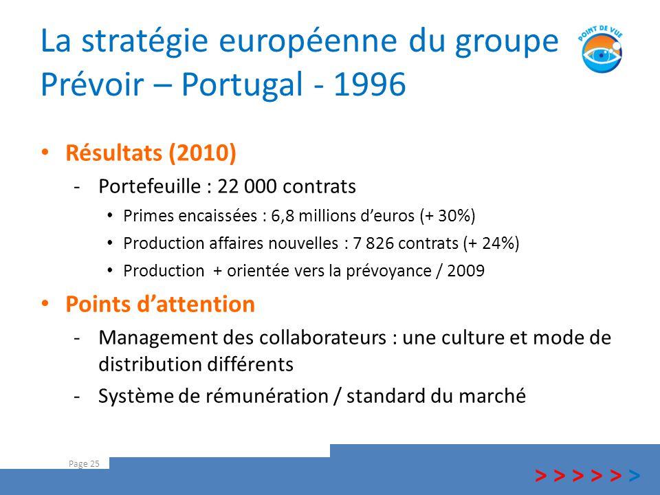 La stratégie européenne du groupe Prévoir – Portugal - 1996 Page 25 Résultats (2010) -Portefeuille : 22 000 contrats Primes encaissées : 6,8 millions