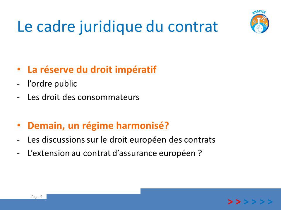 Le cadre juridique du contrat La réserve du droit impératif -l'ordre public -Les droit des consommateurs Demain, un régime harmonisé? -Les discussions