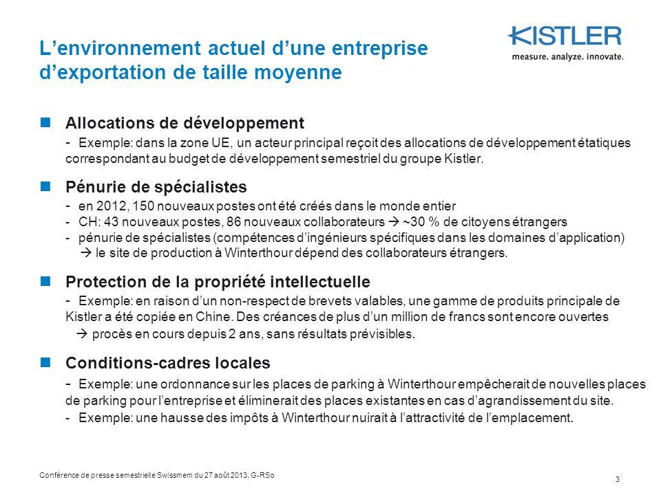 L'environnement actuel d'une entreprise d'exportation de taille moyenne Allocations de développement - Exemple: dans la zone UE, un acteur principal r